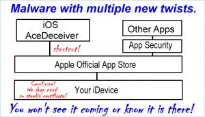 20160317-apple