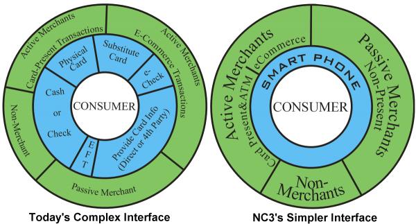 buyer-seller-interface-both-horizontal